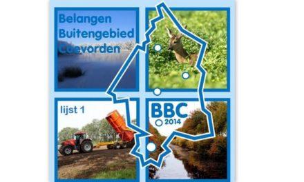 Informatieavond BBC2014 over krimp en huisvesting